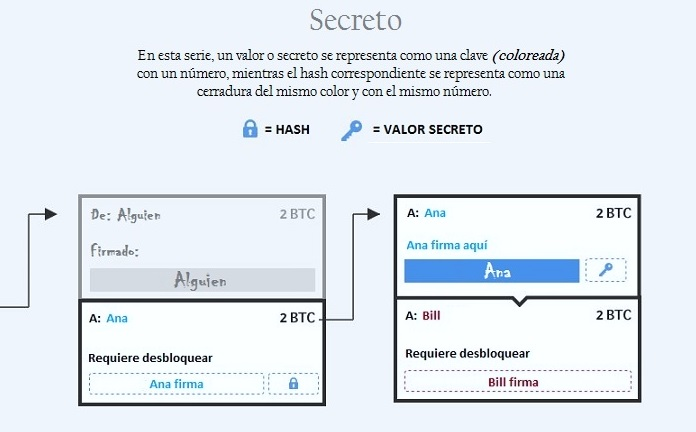 Red Lightning-valores de hash y secretos