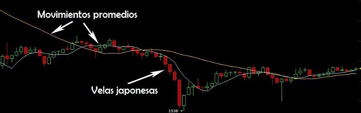 BitcoinWisdom-movimientos promedios