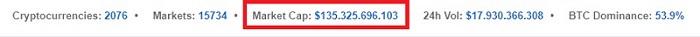 Capitalización total del mercado de todas las criptomonedas