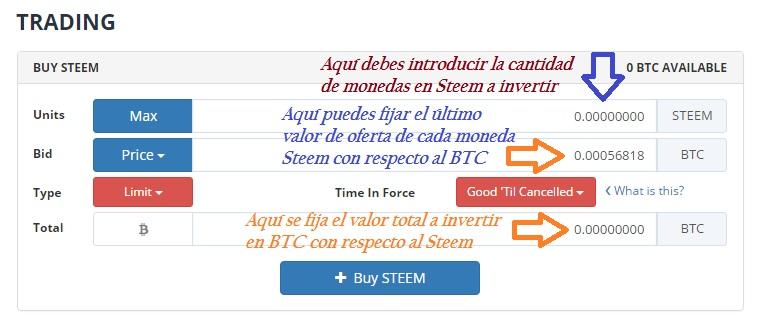 Bittrex-invertir compra