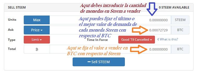 Bittrex-venta