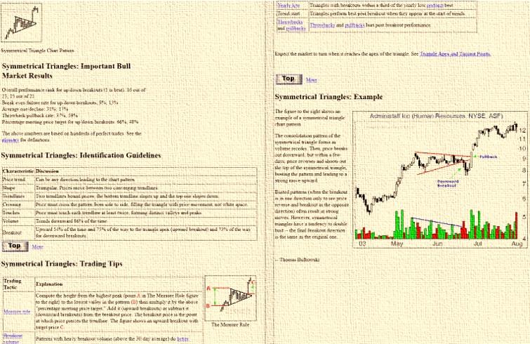 Copy trading-análisis de patrones