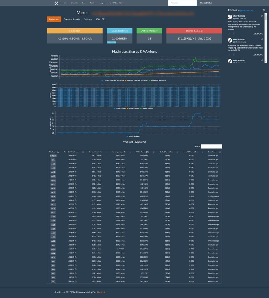 SimpleMining: analítica y control de la minería